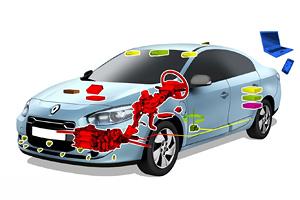 Renault представила систему PAMU